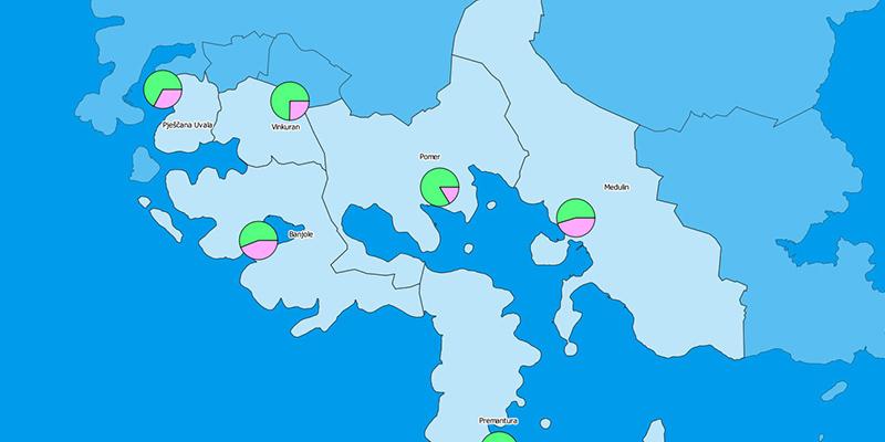 Upravljanje imovinom GIS